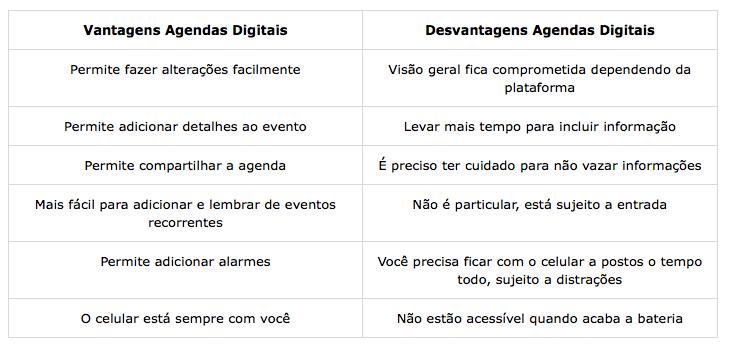 Agendas_digitais